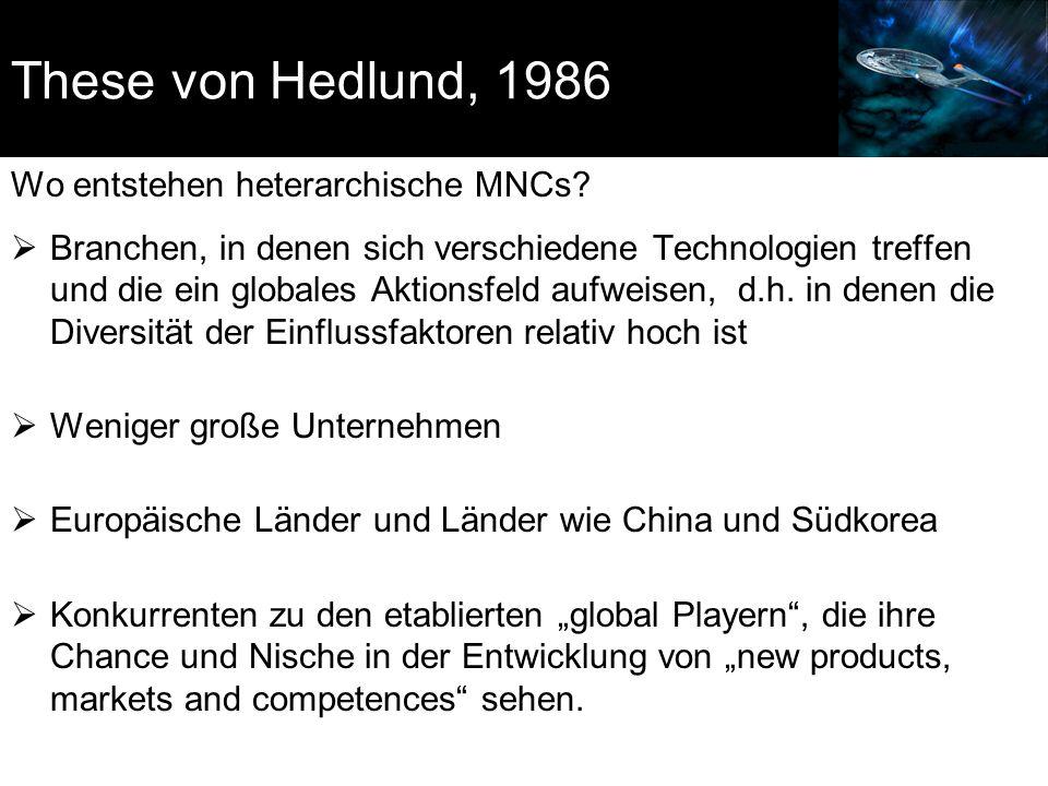 These von Hedlund, 1986 Wo entstehen heterarchische MNCs?  Branchen, in denen sich verschiedene Technologien treffen und die ein globales Aktionsfeld