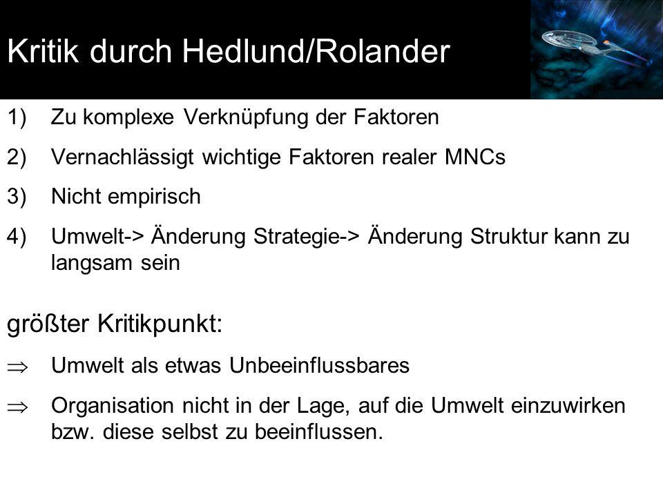 Kritik durch Hedlund/Rolander 1)Zu komplexe Verknüpfung der Faktoren 2)Vernachlässigt wichtige Faktoren realer MNCs 3)Nicht empirisch 4)Umwelt-> Änder