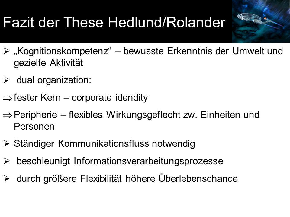 """Fazit der These Hedlund/Rolander  """"Kognitionskompetenz – bewusste Erkenntnis der Umwelt und gezielte Aktivität  dual organization:  fester Kern – corporate idendity  Peripherie – flexibles Wirkungsgeflecht zw."""