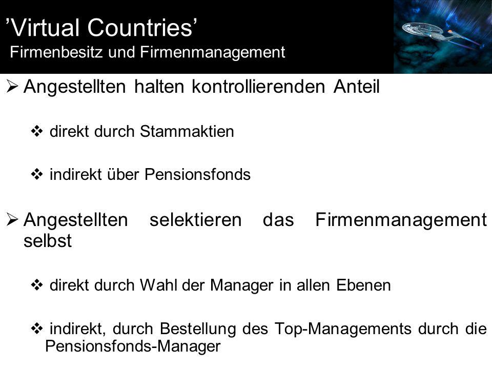 'Virtual Countries' Firmenbesitz und Firmenmanagement  Angestellten halten kontrollierenden Anteil  direkt durch Stammaktien  indirekt über Pension