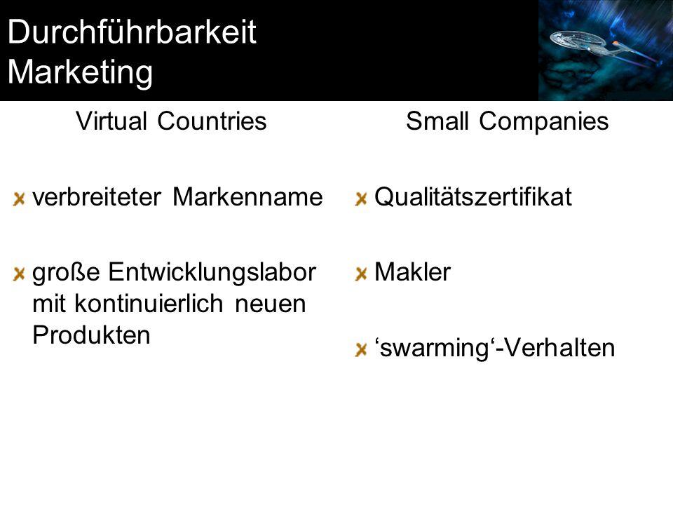 Durchführbarkeit Marketing Virtual Countries verbreiteter Markenname große Entwicklungslabor mit kontinuierlich neuen Produkten Small Companies Qualitätszertifikat Makler 'swarming'-Verhalten