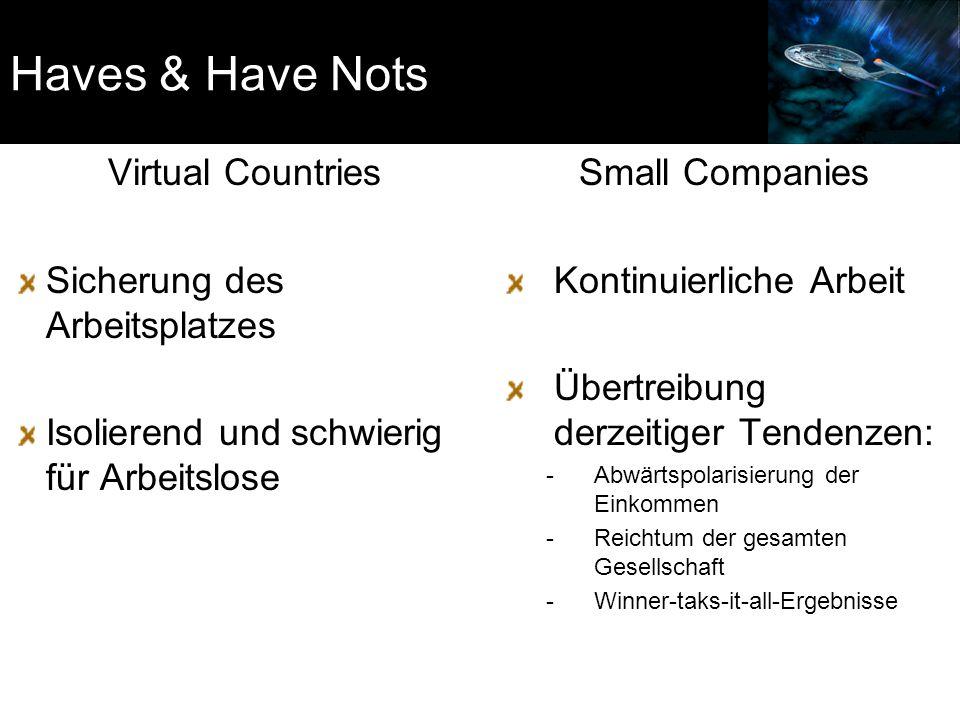 Haves & Have Nots Virtual Countries Sicherung des Arbeitsplatzes Isolierend und schwierig für Arbeitslose Small Companies Kontinuierliche Arbeit Übertreibung derzeitiger Tendenzen: -Abwärtspolarisierung der Einkommen -Reichtum der gesamten Gesellschaft -Winner-taks-it-all-Ergebnisse