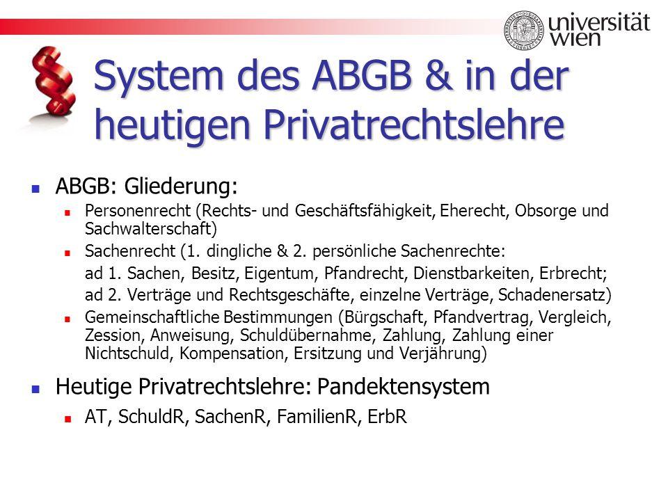 Wichtigste Rechtsquellen Allgemeines Bürgerliches Gesetzbuch (ABGB) Allgemeines Bürgerliches Gesetzbuch (ABGB) Konsumentenschutzgesetz (KSchG) Ehegesetz (EheG) Eingetragene Partnerschaftsgesetz (EPG) Mietrechtsgesetz (MRG) Eisenbahn- und Kraftfahrzeug-Haftpflichtgesetz (EKHG) Produkthaftungsgesetz (PHG) E-Commerce-Gesetz (ECG) IPRG, EVÜ, WEG, PStG