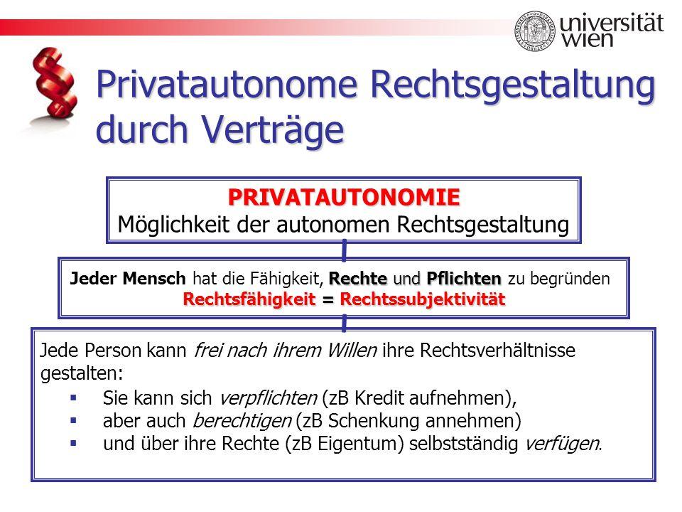2.Die vertragliche Einigung AB Angebot Annahme Zugang Zugang Bindungswirkungbeginnt VERTRAGSABSCHLUSS erlangtKenntnis erlangtKenntnis