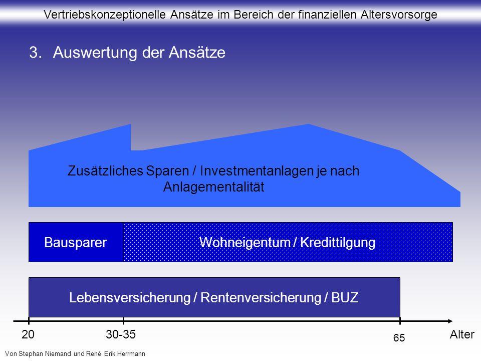 Vertriebskonzeptionelle Ansätze im Bereich der finanziellen Altersvorsorge Von Stephan Niemand und René Erik Herrmann 3.Auswertung der Ansätze 65 2030