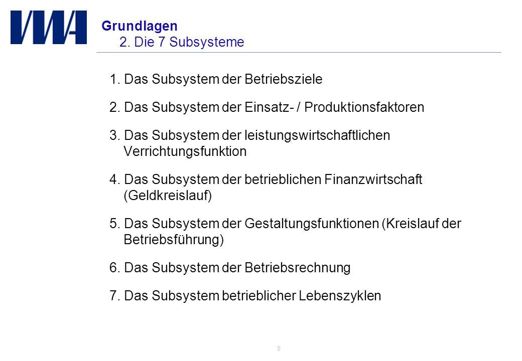 5 Operations Development Grundlagen 2.Die 7 Subsysteme 1.