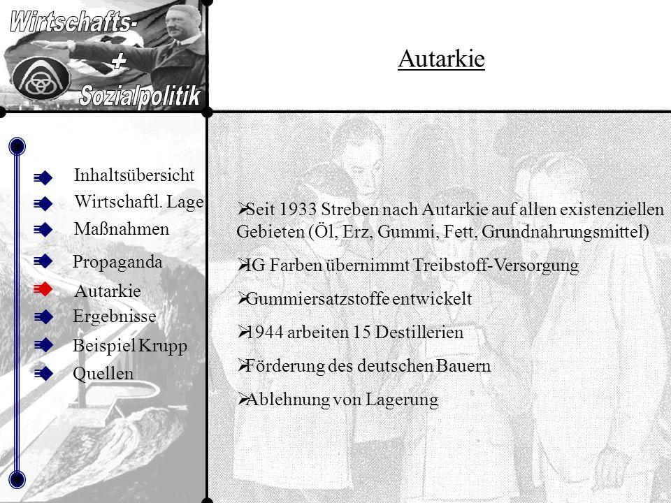 Inhalt sübers icht Autarkie Inhaltsübersicht Maßnahmen Beispiel Krupp Ergebnisse Quellen Wirtschaftl. Lage  Seit 1933 Streben nach Autarkie auf allen