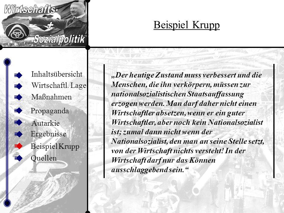 """Inhalt sübers icht Beispiel Krupp Inhaltsübersicht Maßnahmen Beispiel Krupp Ergebnisse Quellen Wirtschaftl. Lage """"Der heutige Zustand muss verbessert"""