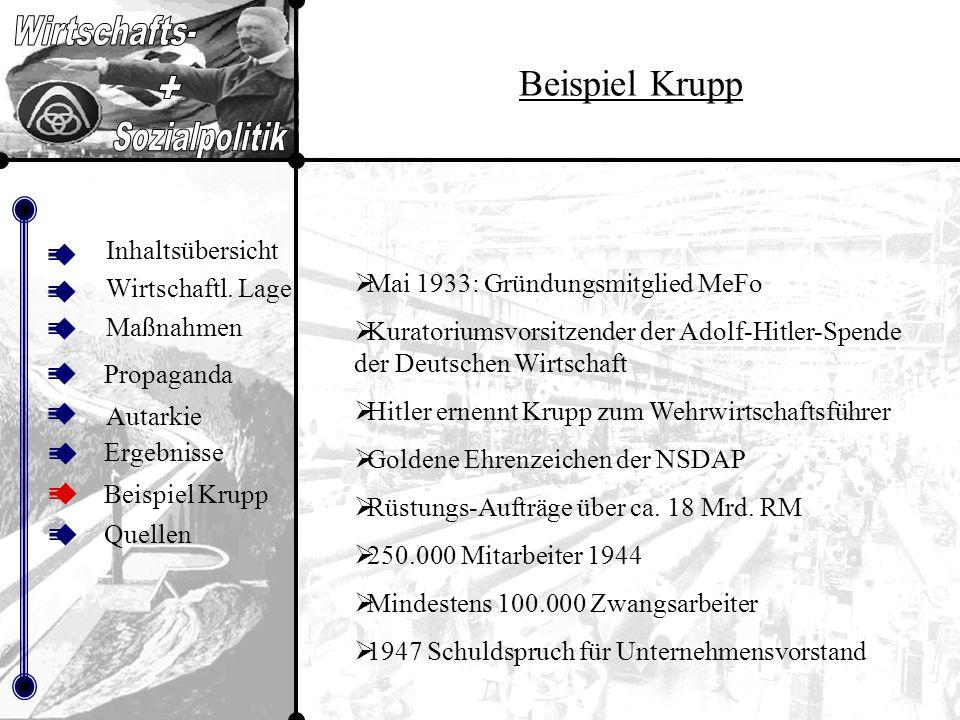 Inhalt sübers icht Beispiel Krupp Inhaltsübersicht Maßnahmen Beispiel Krupp Ergebnisse Quellen Wirtschaftl. Lage  Mai 1933: Gründungsmitglied MeFo 