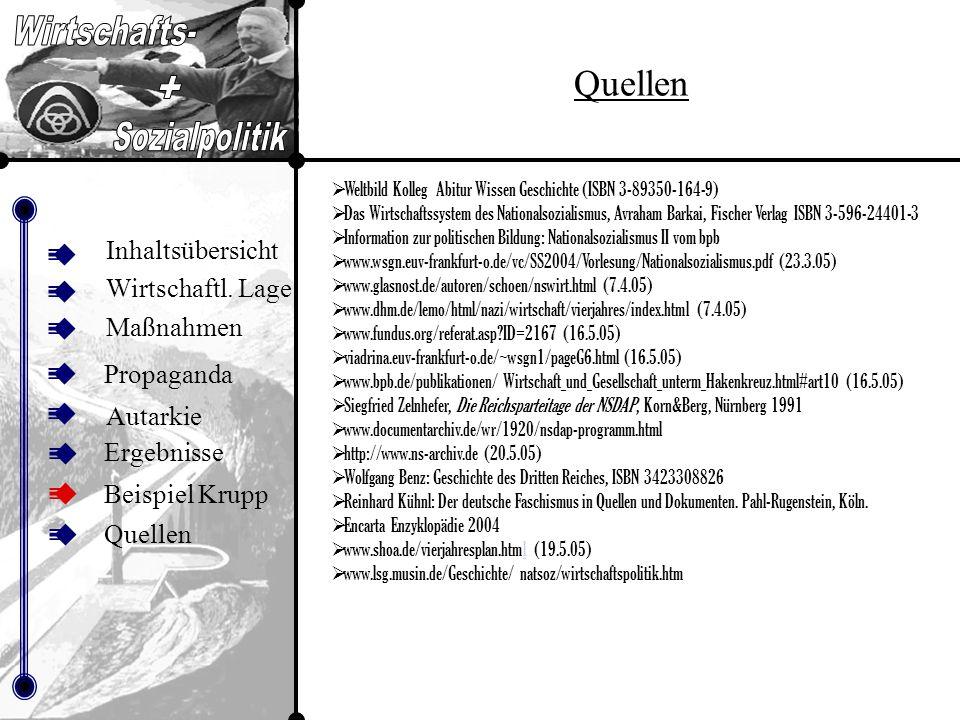 Inhalt sübers icht Quellen Inhaltsübersicht Maßnahmen Beispiel Krupp Ergebnisse Quellen Wirtschaftl. Lage  Weltbild Kolleg Abitur Wissen Geschichte (