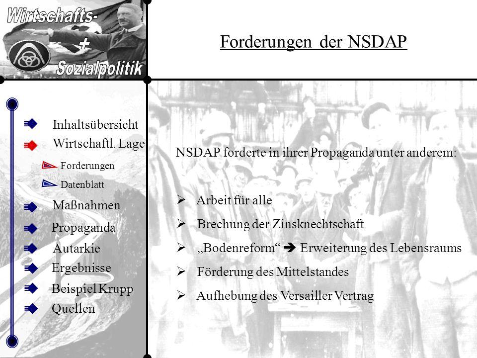 Maßnahmen Forderungen Datenblatt Inhaltsübersicht Forderungen der NSDAP NSDAP forderte in ihrer Propaganda unter anderem:  Arbeit für alle  Brechung