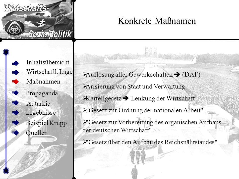"""Konkrete Maßnamen  Auflösung aller Gewerkschaften  (DAF)  Arisierung von Staat und Verwaltung  Kartellgesetz  Lenkung der Wirtschaft  """"Gesetz zu"""