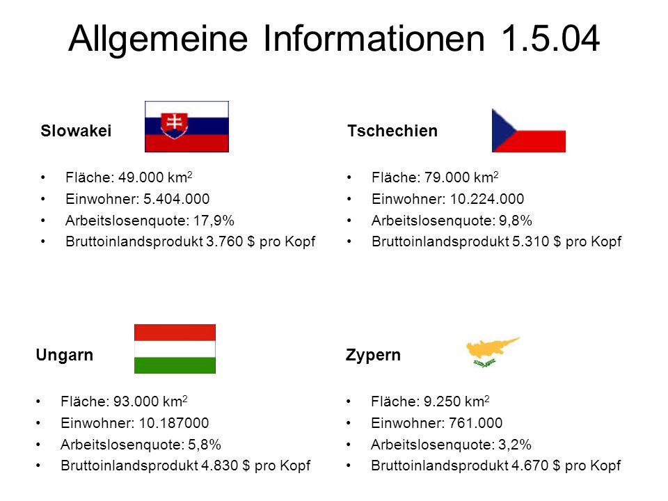 Allgemeine Informationen 1.5.04 Slowakei Fläche: 49.000 km 2 Einwohner: 5.404.000 Arbeitslosenquote: 17,9% Bruttoinlandsprodukt 3.760 $ pro Kopf Tschechien Fläche: 79.000 km 2 Einwohner: 10.224.000 Arbeitslosenquote: 9,8% Bruttoinlandsprodukt 5.310 $ pro Kopf Ungarn Fläche: 93.000 km 2 Einwohner: 10.187000 Arbeitslosenquote: 5,8% Bruttoinlandsprodukt 4.830 $ pro Kopf Zypern Fläche: 9.250 km 2 Einwohner: 761.000 Arbeitslosenquote: 3,2% Bruttoinlandsprodukt 4.670 $ pro Kopf