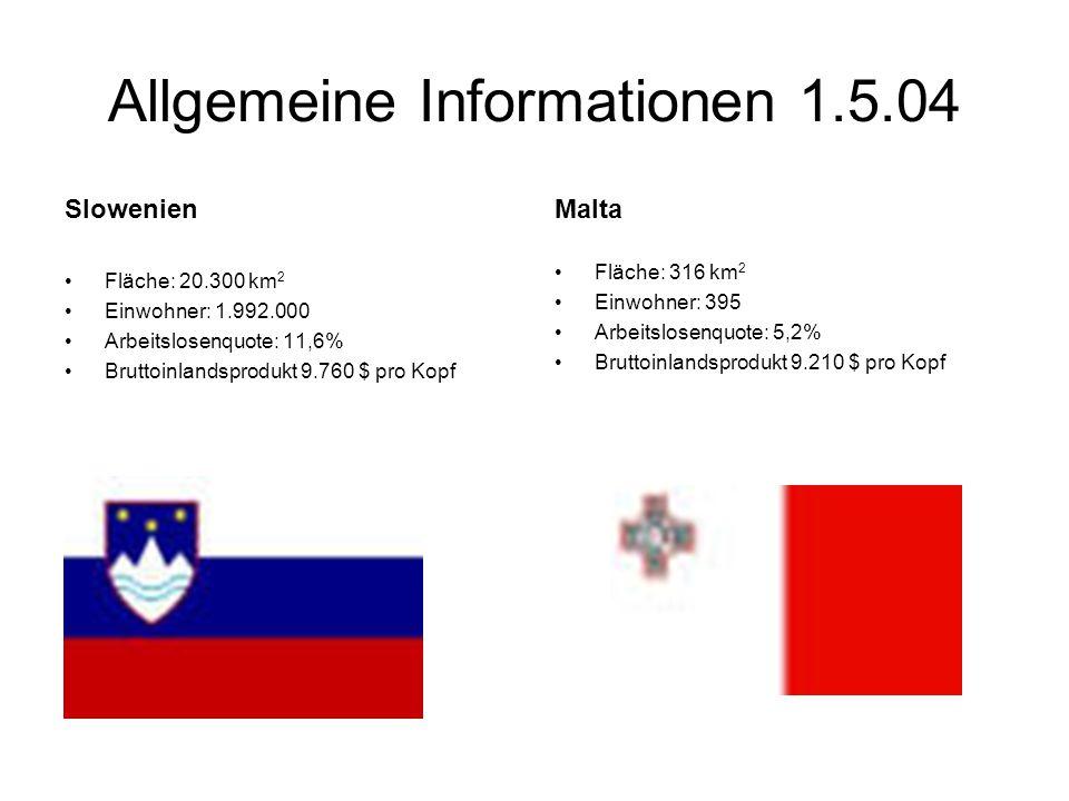 Allgemeine Informationen 1.5.04 Slowenien Fläche: 20.300 km 2 Einwohner: 1.992.000 Arbeitslosenquote: 11,6% Bruttoinlandsprodukt 9.760 $ pro Kopf Malta Fläche: 316 km 2 Einwohner: 395 Arbeitslosenquote: 5,2% Bruttoinlandsprodukt 9.210 $ pro Kopf