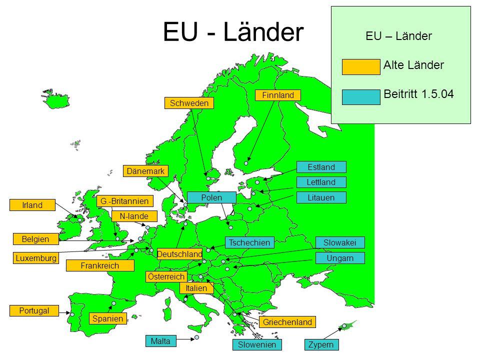 Deutschland Österreich Frankreich G.-Britannien Irland Spanien Portugal Schweden Finnland Dänemark Italien Griechenland N-lande Luxemburg Belgien EU –