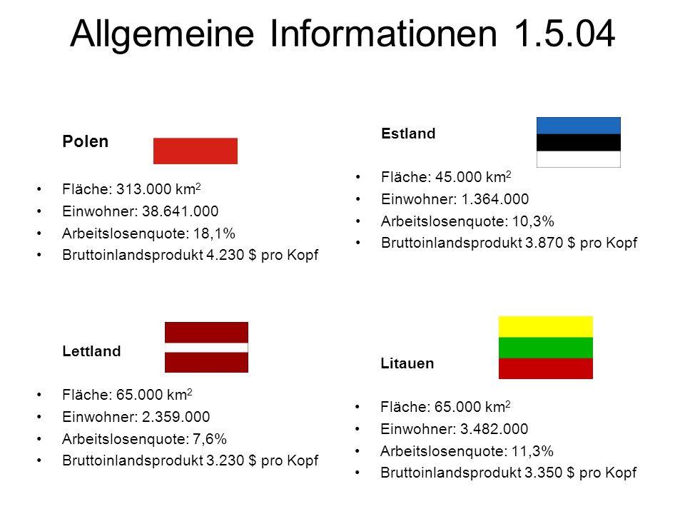 Allgemeine Informationen 1.5.04 Polen Fläche: 313.000 km 2 Einwohner: 38.641.000 Arbeitslosenquote: 18,1% Bruttoinlandsprodukt 4.230 $ pro Kopf Estland Fläche: 45.000 km 2 Einwohner: 1.364.000 Arbeitslosenquote: 10,3% Bruttoinlandsprodukt 3.870 $ pro Kopf Lettland Fläche: 65.000 km 2 Einwohner: 2.359.000 Arbeitslosenquote: 7,6% Bruttoinlandsprodukt 3.230 $ pro Kopf Litauen Fläche: 65.000 km 2 Einwohner: 3.482.000 Arbeitslosenquote: 11,3% Bruttoinlandsprodukt 3.350 $ pro Kopf
