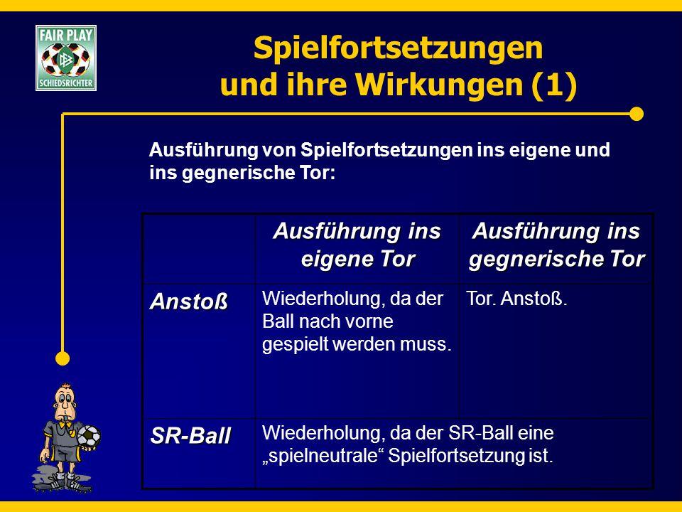 """Spielfortsetzungen und ihre Wirkungen (1) Wiederholung, da der SR-Ball eine """"spielneutrale"""" Spielfortsetzung ist.SR-Ball Tor. Anstoß.Wiederholung, da"""