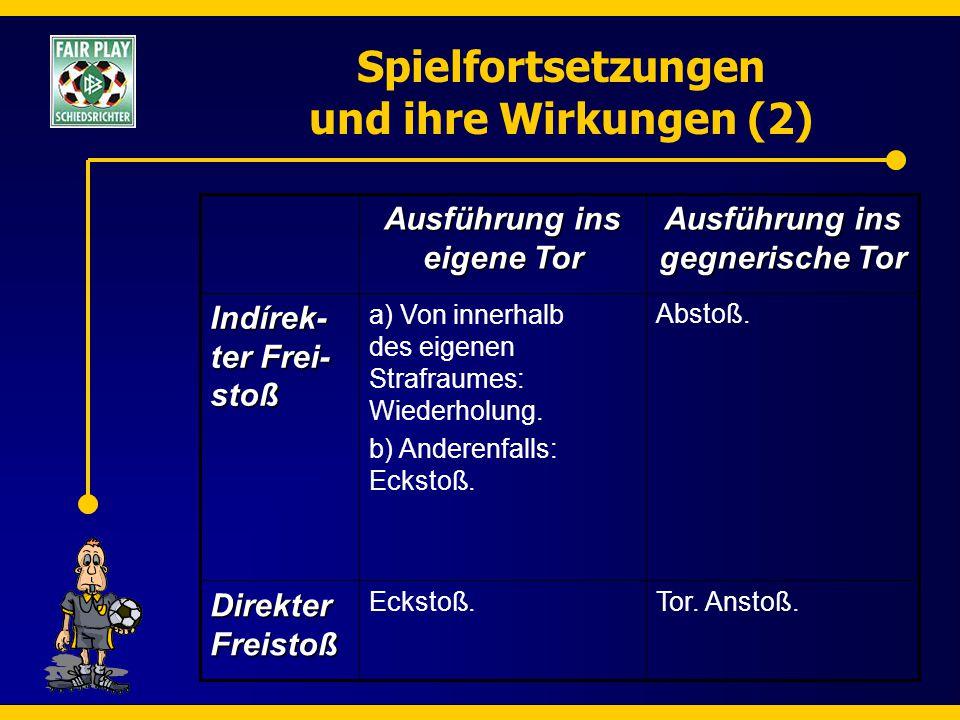 Spielfortsetzungen und ihre Wirkungen (2) Tor. Anstoß.Eckstoß. Direkter Freistoß Abstoß. a) Von innerhalb des eigenen Strafraumes: Wiederholung. b) An