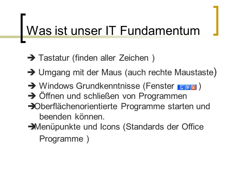 Was ist unser IT Fundamentum  Tastatur (finden aller Zeichen )  Umgang mit der Maus (auch rechte Maustaste )  Windows Grundkenntnisse (Fenster )  Öffnen und schließen von Programmen  Oberflächenorientierte Programme starten und beenden können.