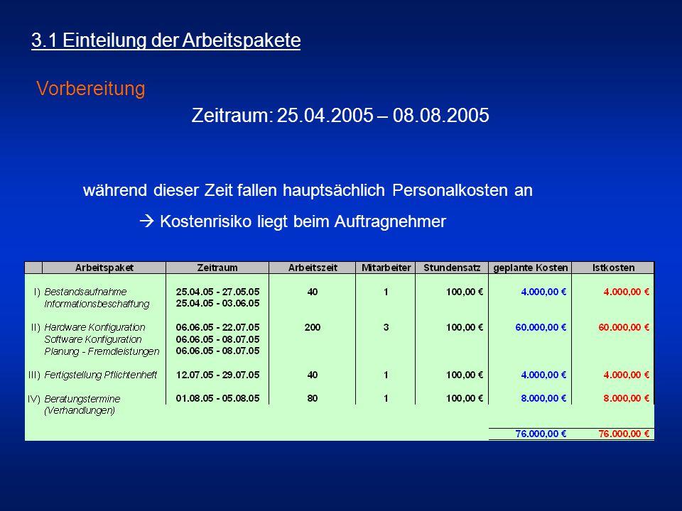 3.1 Einteilung der Arbeitspakete Vorbereitung Zeitraum: 25.04.2005 – 08.08.2005 während dieser Zeit fallen hauptsächlich Personalkosten an  Kostenrisiko liegt beim Auftragnehmer