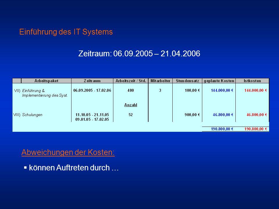 Einführung des IT Systems Zeitraum: 06.09.2005 – 21.04.2006 Abweichungen der Kosten:  können Auftreten durch …