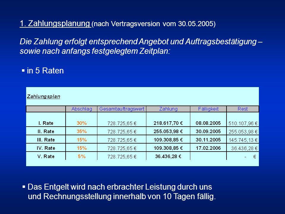 1. Zahlungsplanung (nach Vertragsversion vom 30.05.2005) Die Zahlung erfolgt entsprechend Angebot und Auftragsbestätigung – sowie nach anfangs festgel