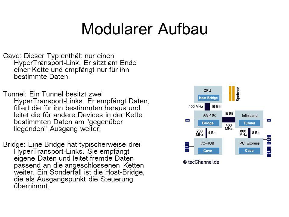 Modularer Aufbau Cave: Dieser Typ enthält nur einen HyperTransport-Link. Er sitzt am Ende einer Kette und empfängt nur für ihn bestimmte Daten. Tunnel