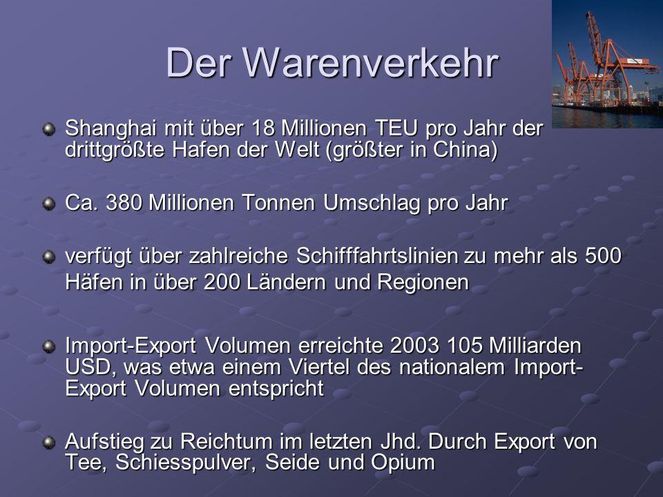 Der Warenverkehr Schwerpunkte: Elektronik, Elektronik,Automobilien, Petro- und Feinchemie, Stahl, Maschinenbau und Pharmaindustrie