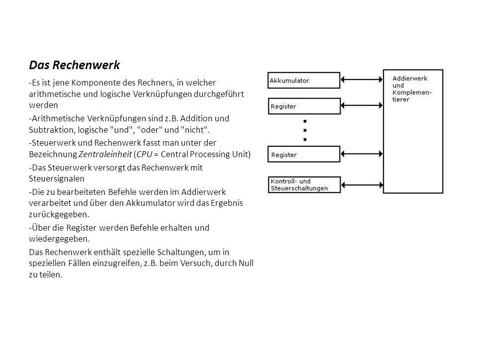 Das Rechenwerk -Es ist jene Komponente des Rechners, in welcher arithmetische und logische Verknüpfungen durchgeführt werden -Arithmetische Verknüpfungen sind z.B.