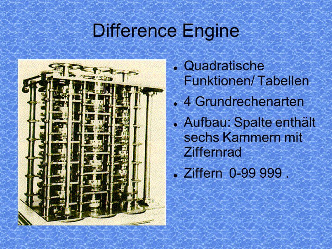 Difference Engine Quadratische Funktionen/ Tabellen 4 Grundrechenarten Aufbau: Spalte enthält sechs Kammern mit Ziffernrad Ziffern 0-99 999.