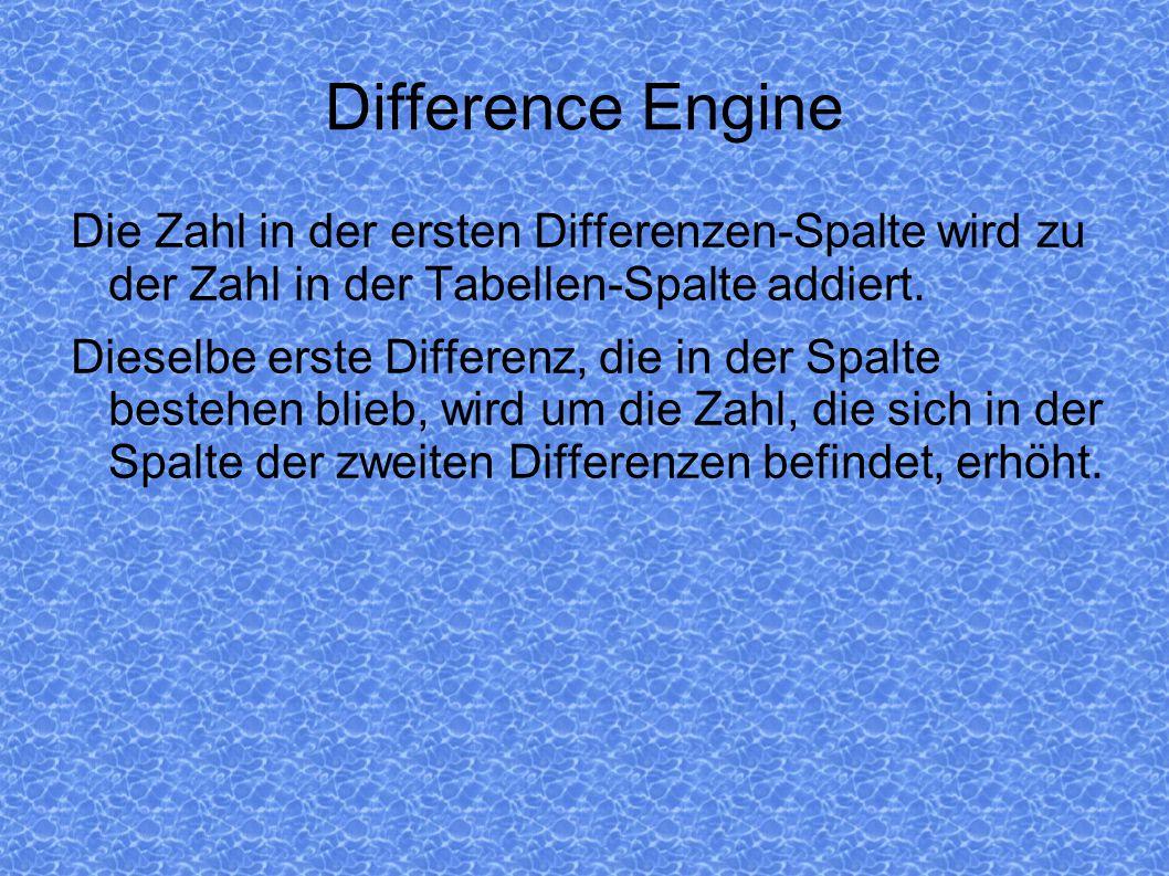 Difference Engine Die Zahl in der ersten Differenzen-Spalte wird zu der Zahl in der Tabellen-Spalte addiert. Dieselbe erste Differenz, die in der Spal