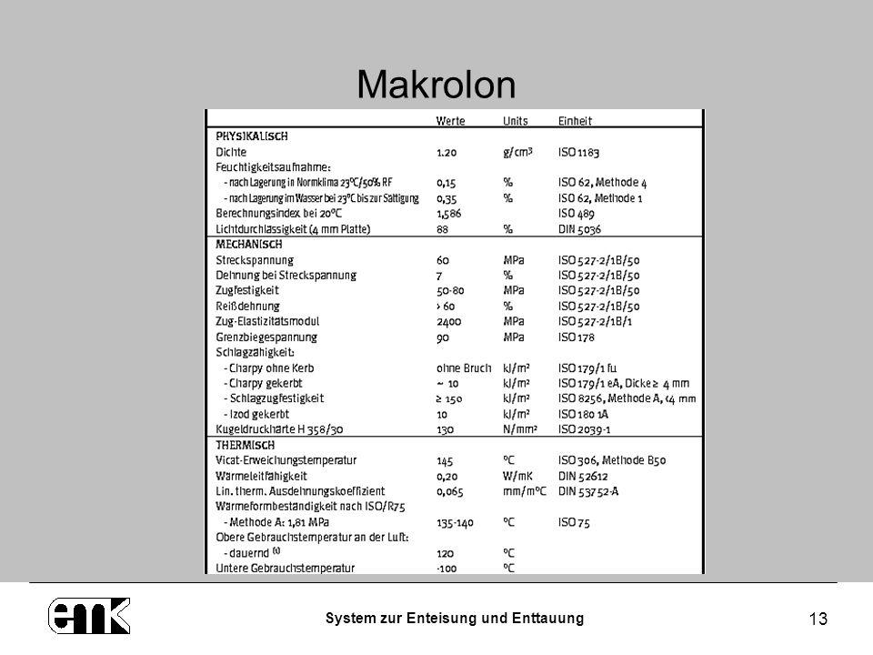 System zur Enteisung und Enttauung 13 Makrolon