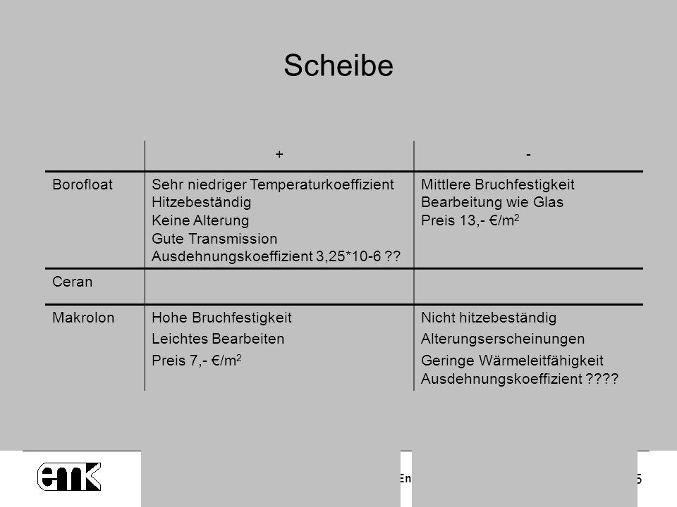 System zur Enteisung und Enttauung 6 Beschichtungen +- AntifogKeine Heizung notwendig Vereisung möglich Alterung ITOGleichmäßige Heizung Geringe Heizleistung Keine Abschattung Alterung Transmission 85% Schlecht aufzubringen auf Makrolon Schwierige Kontaktierung Preis 61,- €/m 2 Al-ZnO 2 Wie ITO jedoch: Preis: 12,- €/m 2 Wie ITO jedoch: Transmission geringer ca.