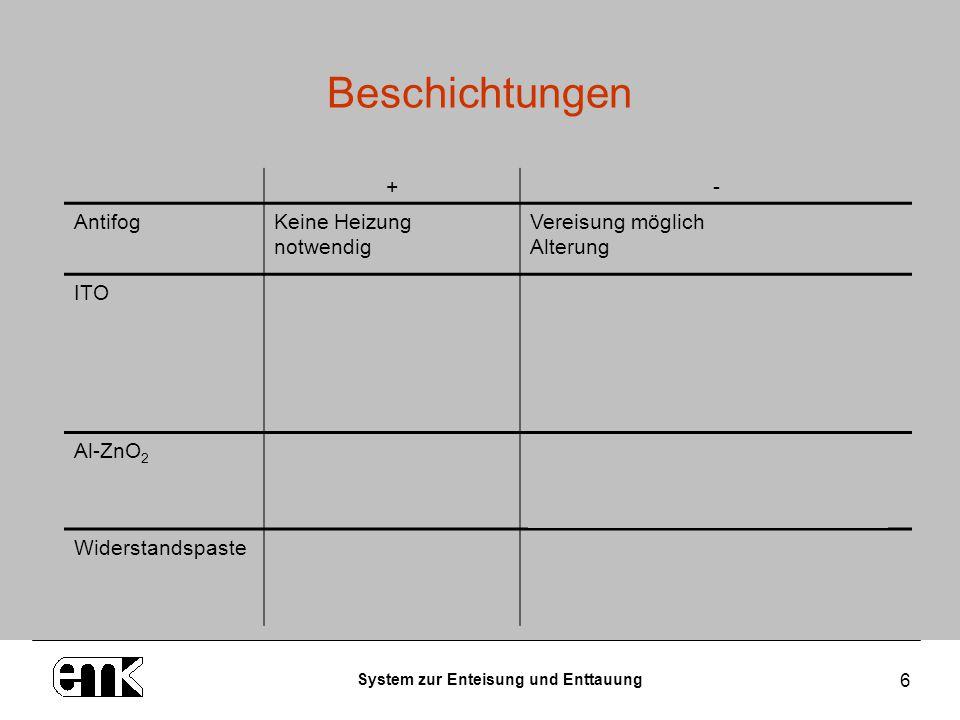 System zur Enteisung und Enttauung 6 Beschichtungen +- AntifogKeine Heizung notwendig Vereisung möglich Alterung ITOGleichmäßige Heizung Geringe Heizl