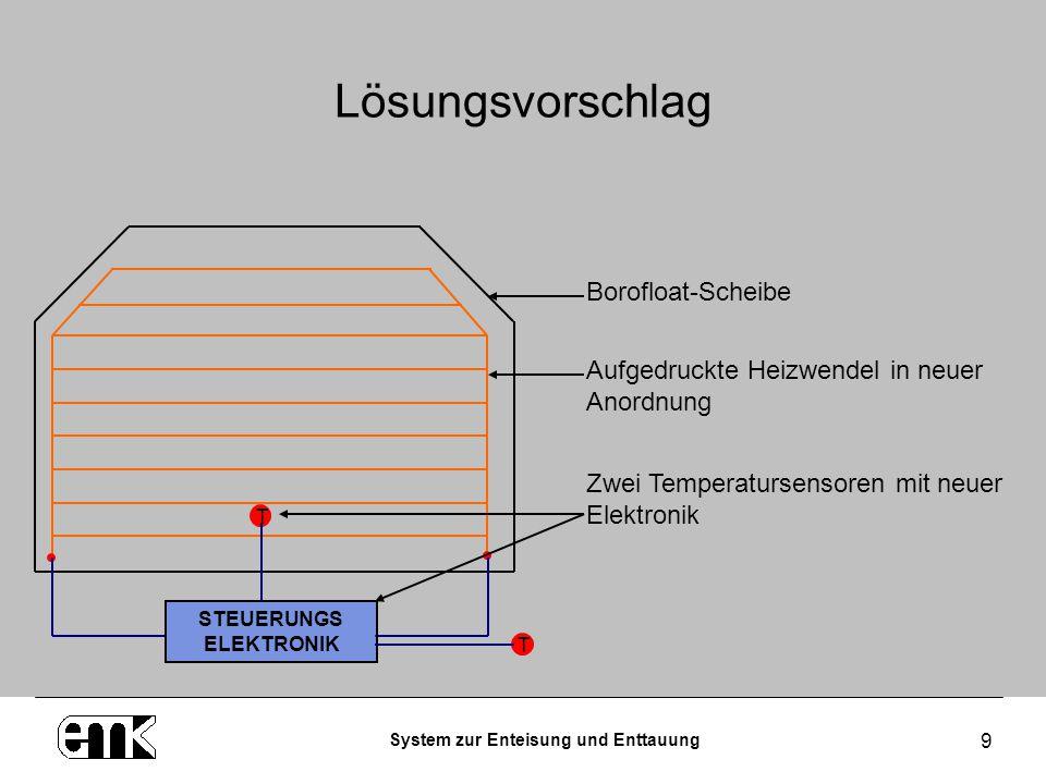 System zur Enteisung und Enttauung 9 Lösungsvorschlag Aufgedruckte Heizwendel in neuer Anordnung Borofloat-Scheibe Zwei Temperatursensoren mit neuer E
