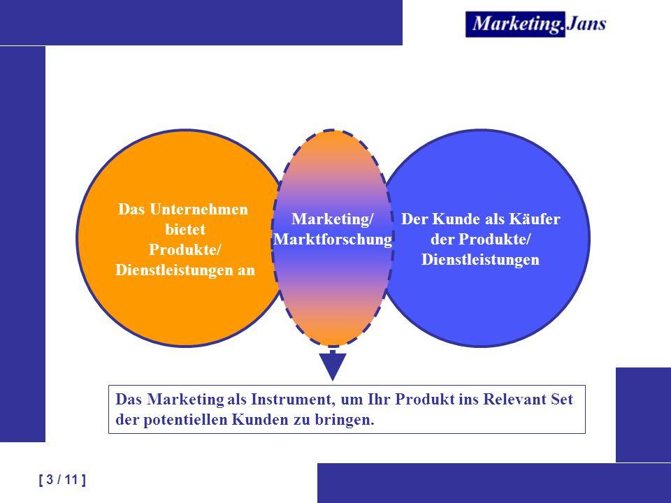 [ 3 / 11 ] Das Unternehmen bietet Produkte/ Dienstleistungen an Der Kunde als Käufer der Produkte/ Dienstleistungen Marketing/ Marktforschung Das Marketing als Instrument, um Ihr Produkt ins Relevant Set der potentiellen Kunden zu bringen.