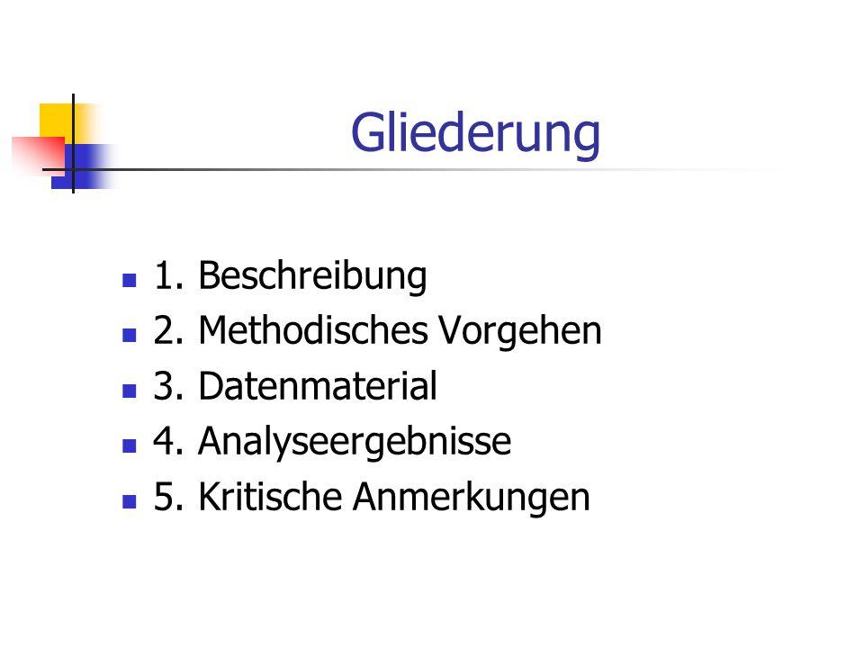Gliederung 1.Beschreibung 2. Methodisches Vorgehen 3.