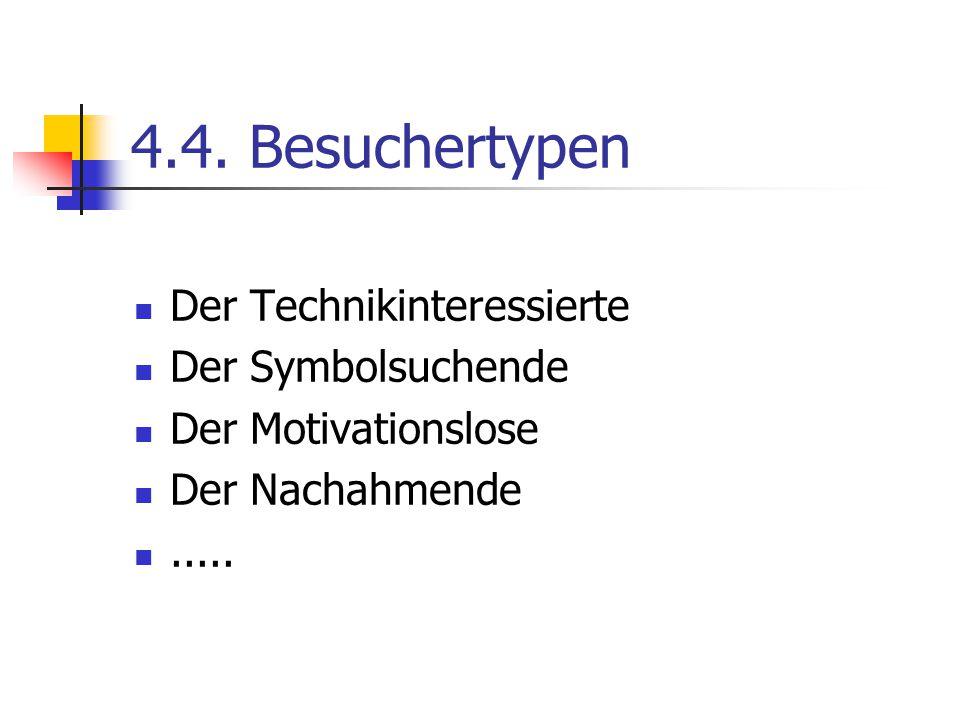 4.4. Besuchertypen Der Technikinteressierte Der Symbolsuchende Der Motivationslose Der Nachahmende.....
