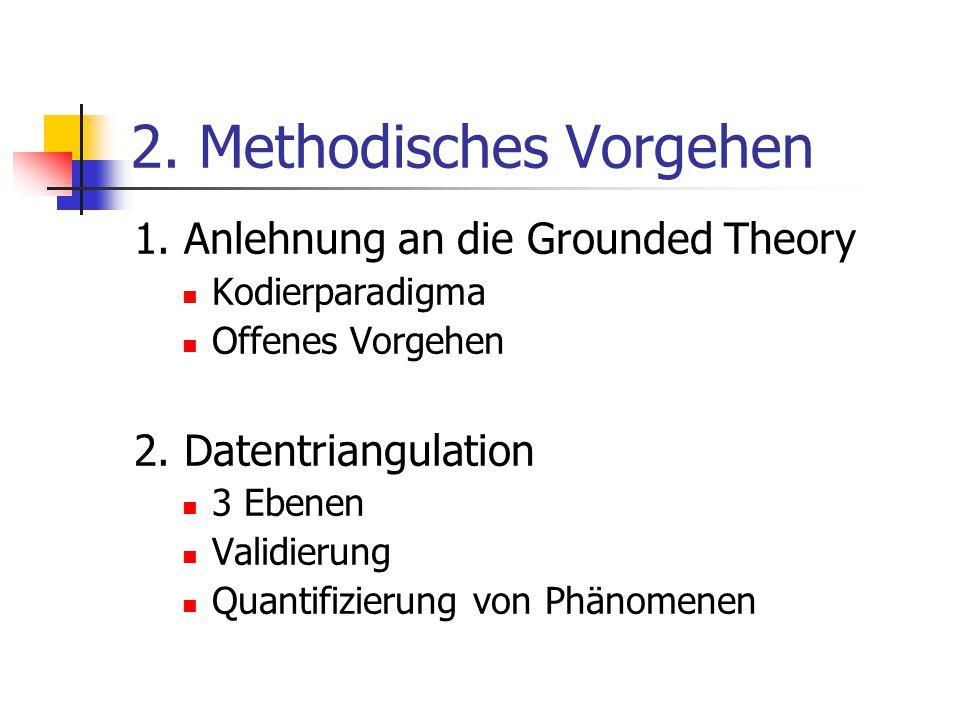 2.Methodisches Vorgehen 1. Anlehnung an die Grounded Theory Kodierparadigma Offenes Vorgehen 2.