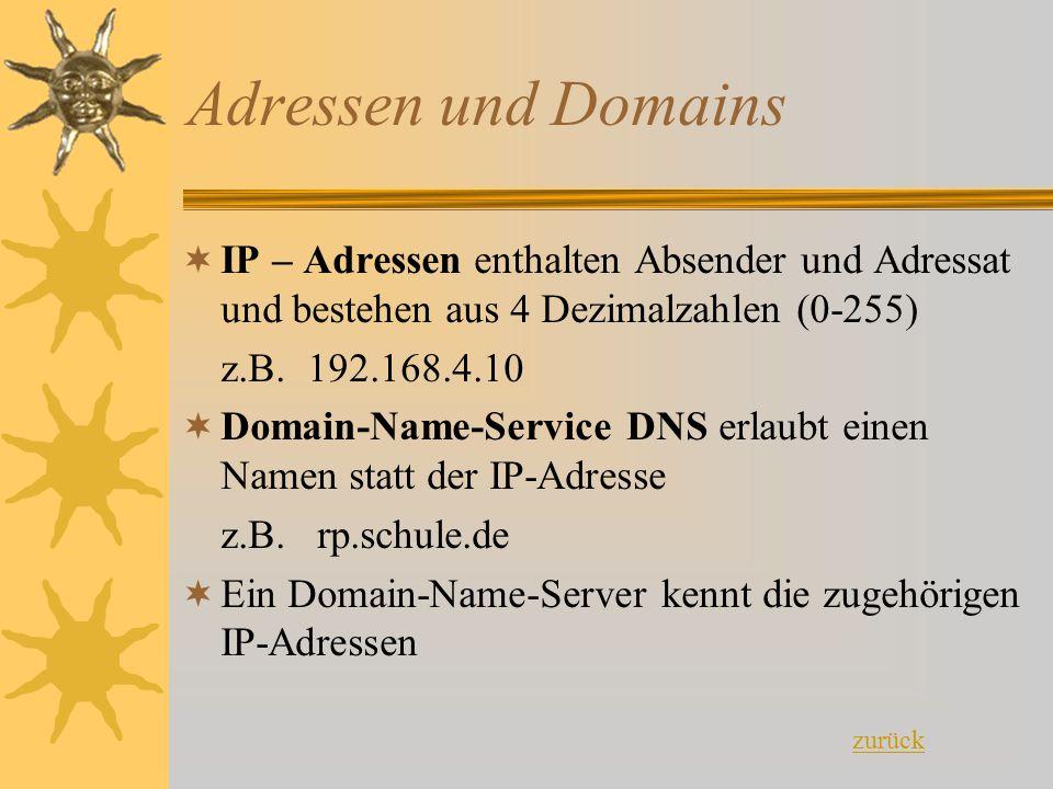 Adressen und Domains IIP – Adressen enthalten Absender und Adressat und bestehen aus 4 Dezimalzahlen (0-255) z.B. 192.168.4.10 DDomain-Name-Servic