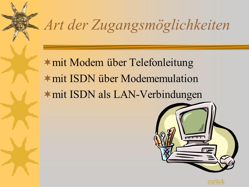 Art der Zugangsmöglichkeiten  mit Modem über Telefonleitung  mit ISDN über Modememulation  mit ISDN als LAN-Verbindungen zurück