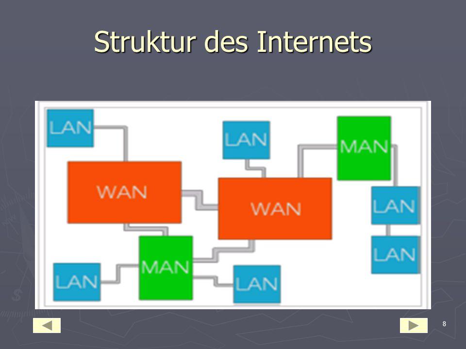 8 Struktur des Internets