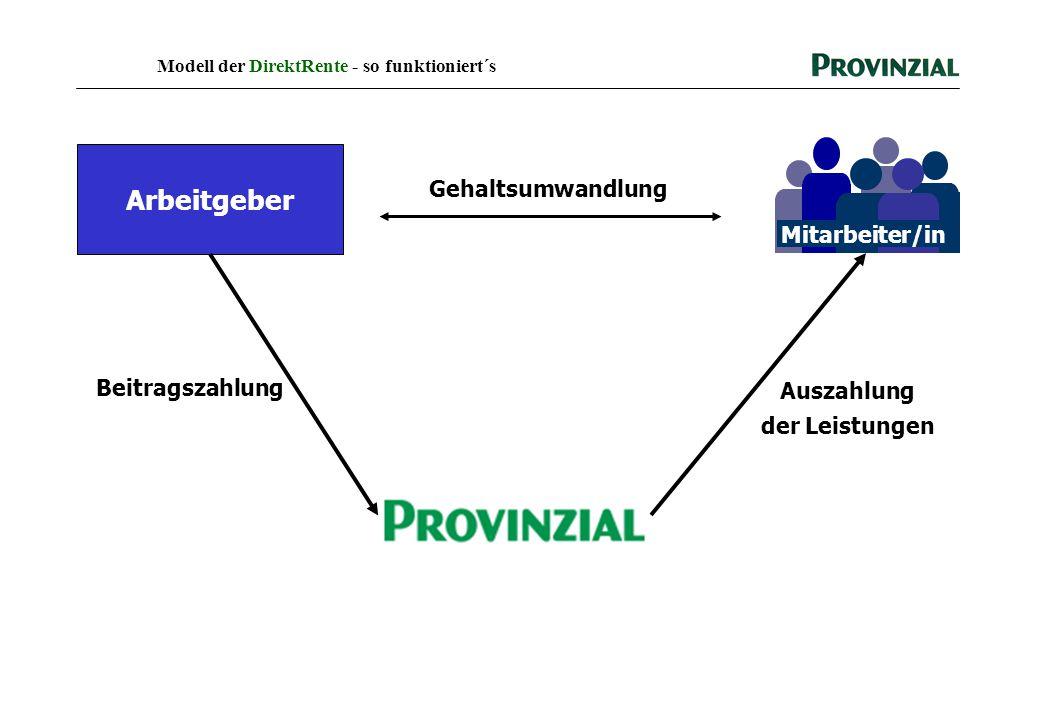 Mitarbeiter/in Modell der DirektRente - so funktioniert´s Arbeitgeber Beitragszahlung Auszahlung der Leistungen Gehaltsumwandlung