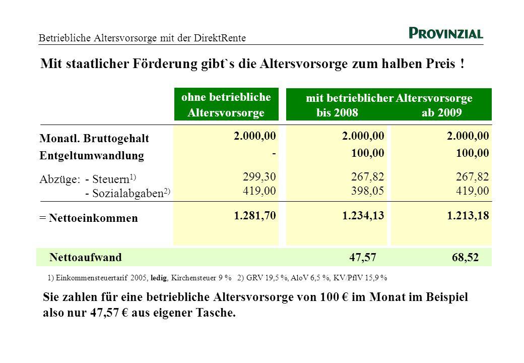 1) Einkommensteuertarif 2005, ledig, Kirchensteuer 9 % 2) GRV 19,5 %, AloV 6,5 %, KV/PflV 15,9 % Mit staatlicher Förderung gibt`s die Altersvorsorge z
