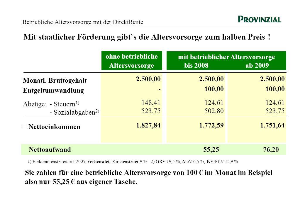 1) Einkommensteuertarif 2005, verheiratet, Kirchensteuer 9 % 2) GRV 19,5 %, AloV 6,5 %, KV/PflV 15,9 % Mit staatlicher Förderung gibt`s die Altersvors