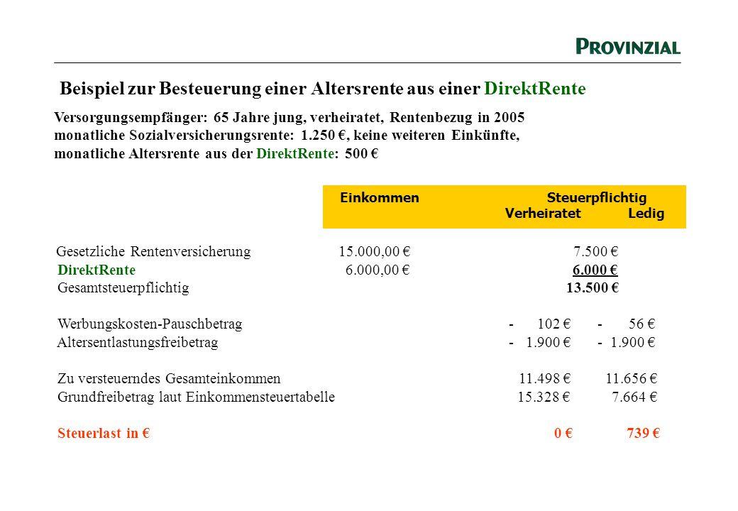 Versorgungsempfänger: 65 Jahre jung, verheiratet, Rentenbezug in 2005 monatliche Sozialversicherungsrente: 1.250 €, keine weiteren Einkünfte, monatlic
