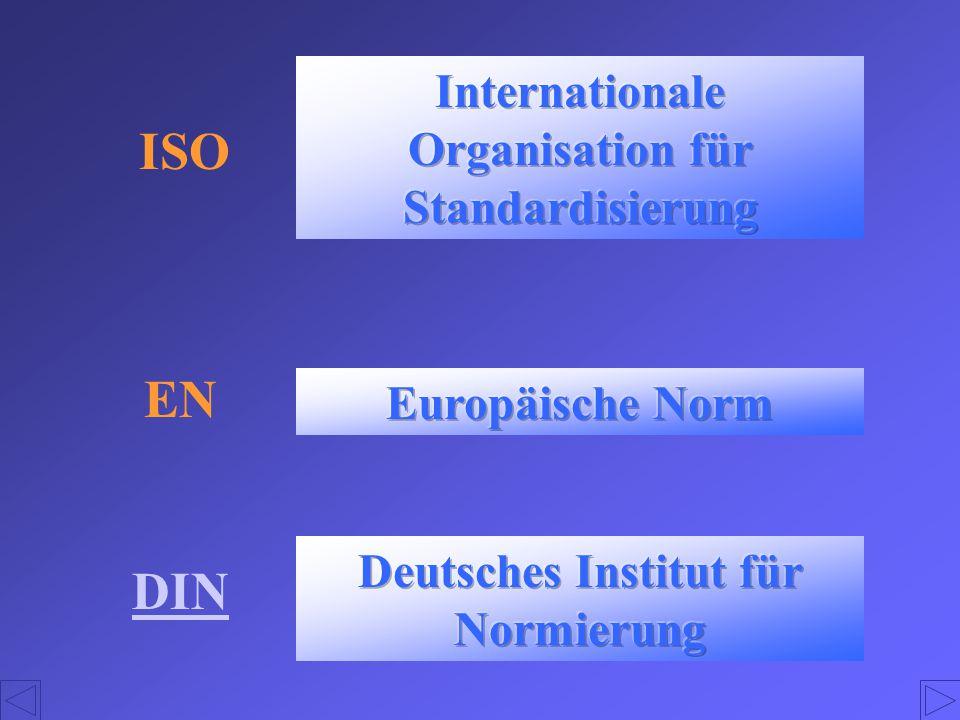 ISO EN DIN