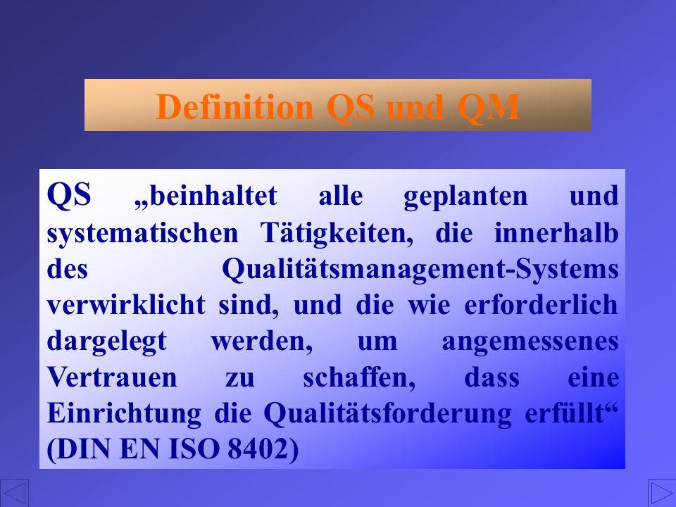 """Definition QS und QM QS """"beinhaltet alle geplanten und systematischen Tätigkeiten, die innerhalb des Qualitätsmanagement-Systems verwirklicht sind, un"""