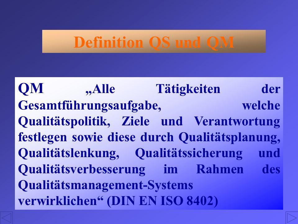 """Definition QS und QM QM """"Alle Tätigkeiten der Gesamtführungsaufgabe, welche Qualitätspolitik, Ziele und Verantwortung festlegen sowie diese durch Qual"""