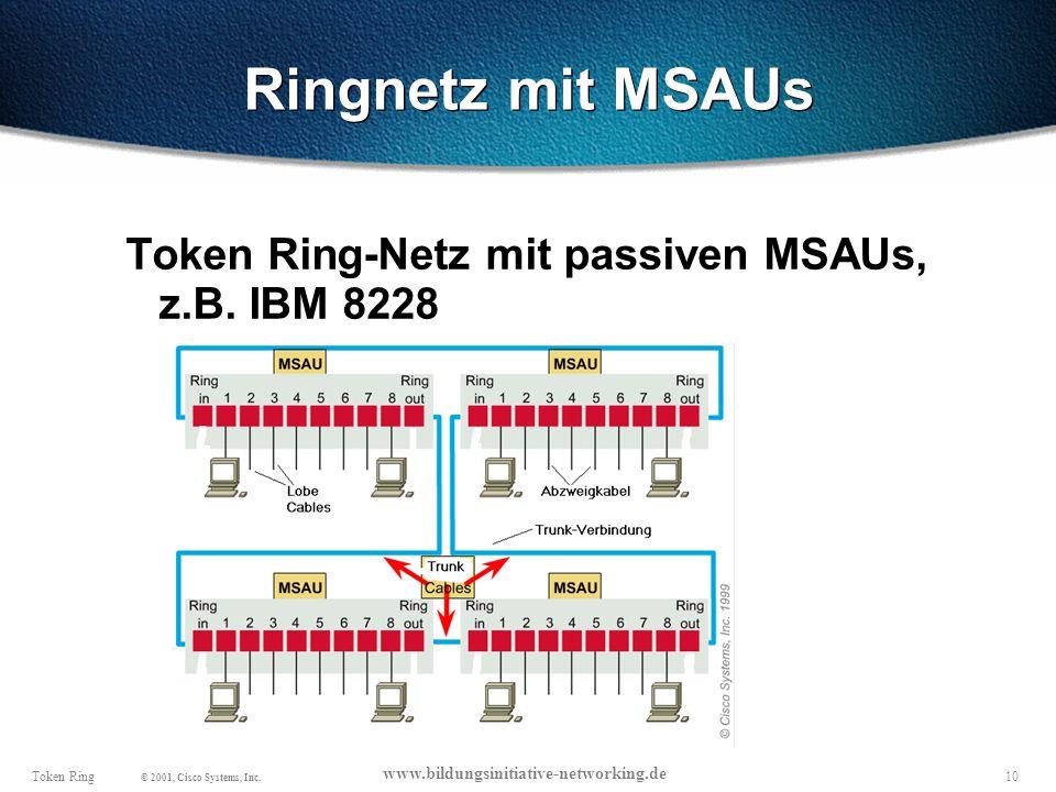 10Token Ring © 2001, Cisco Systems, Inc.